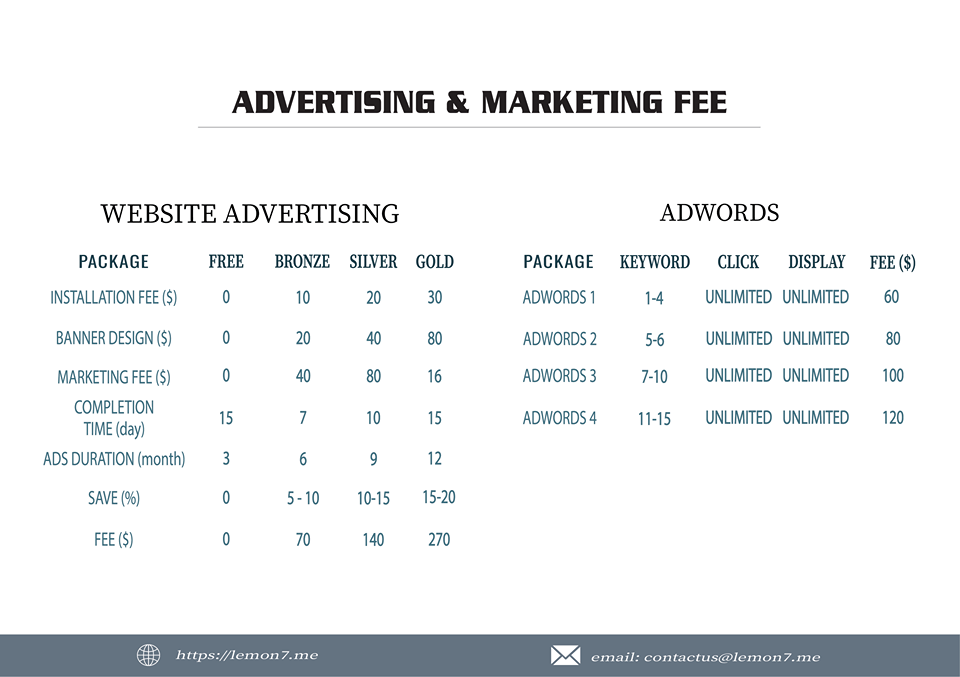 Ads and Marketing fee